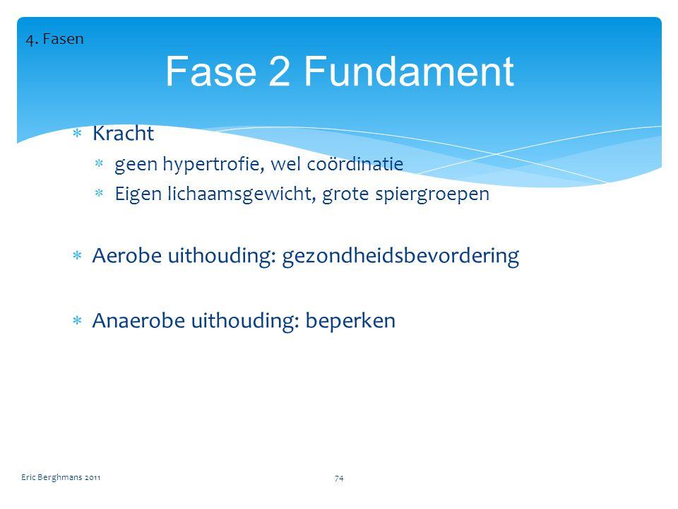  Kracht  geen hypertrofie, wel coördinatie  Eigen lichaamsgewicht, grote spiergroepen  Aerobe uithouding: gezondheidsbevordering  Anaerobe uithouding: beperken Eric Berghmans 201174 Fase 2 Fundament 4.