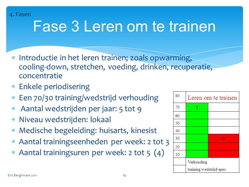  Introductie in het leren trainen; zoals opwarming, cooling-down, stretchen, voeding, drinken, recuperatie, concentratie  Enkele periodisering  Een 70/30 training/wedstrijd verhouding  Aantal wedstrijden per jaar: 5 tot 9  Niveau wedstrijden: lokaal  Medische begeleiding: huisarts, kinesist  Aantal trainingseenheden per week: 2 tot 3  Aantal trainingsuren per week: 2 tot 5 (4) Eric Berghmans 201182 Fase 3 Leren om te trainen 80 Leren om te trainen 70 T 60 50 40 30 W 20 10 Verhouding training/wedstrijd-spec.
