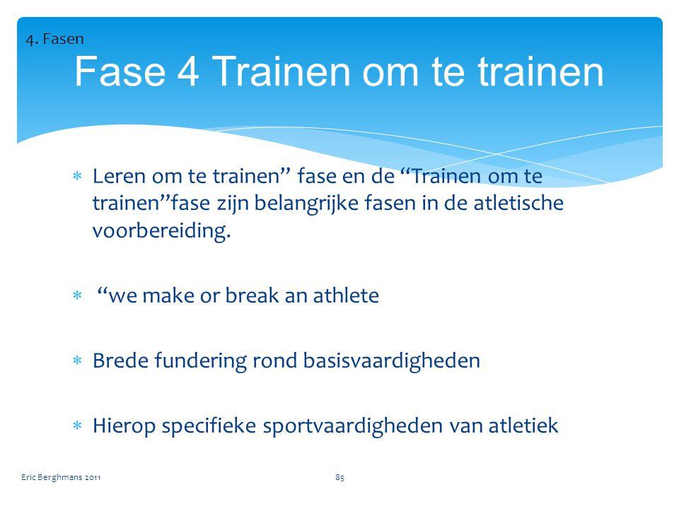  Leren om te trainen fase en de Trainen om te trainen fase zijn belangrijke fasen in de atletische voorbereiding.
