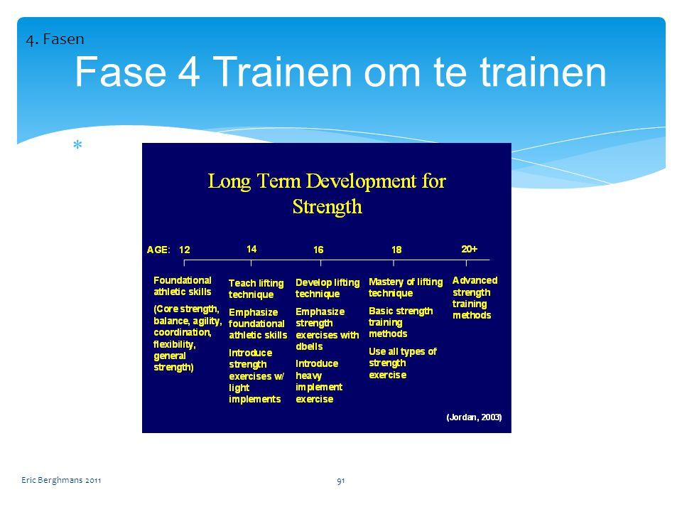  Eric Berghmans 201191 Fase 4 Trainen om te trainen 4. Fasen