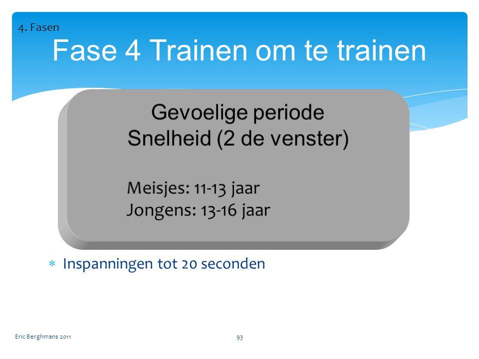 Eric Berghmans 201193 Fase 4 Trainen om te trainen  Inspanningen tot 20 seconden 4. Fasen