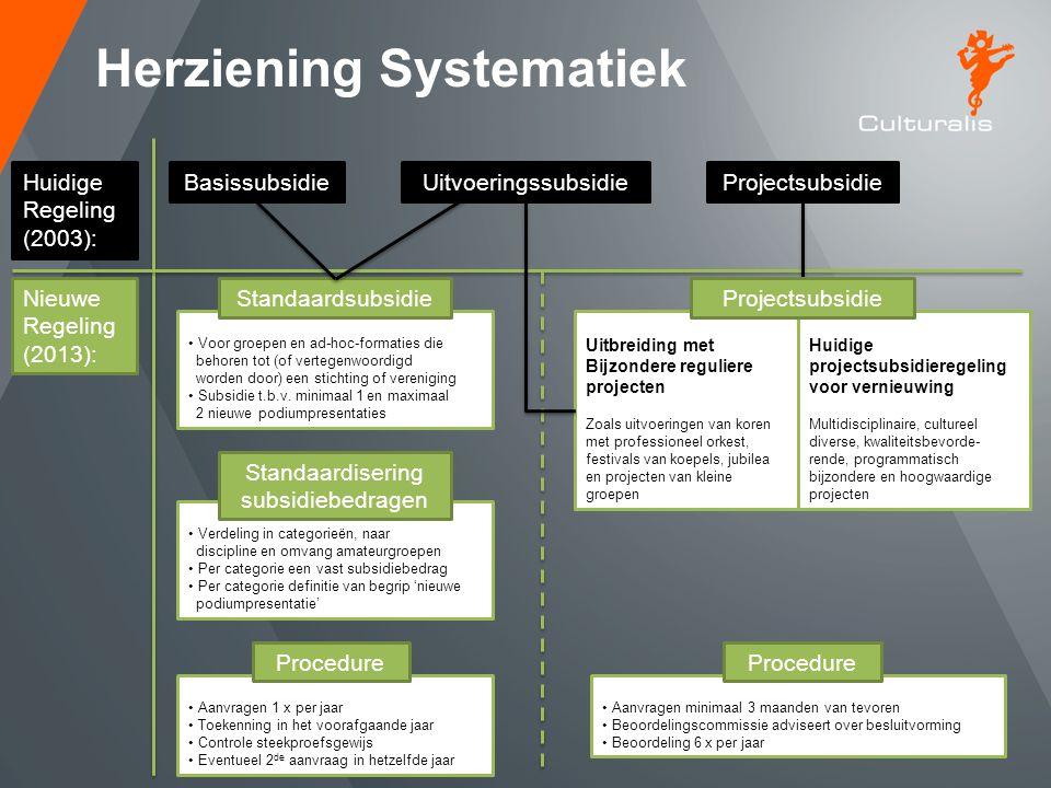 Herziening Systematiek BasissubsidieProjectsubsidieHuidige Regeling (2003): Nieuwe Regeling (2013): • Voor groepen en ad-hoc-formaties die behoren tot