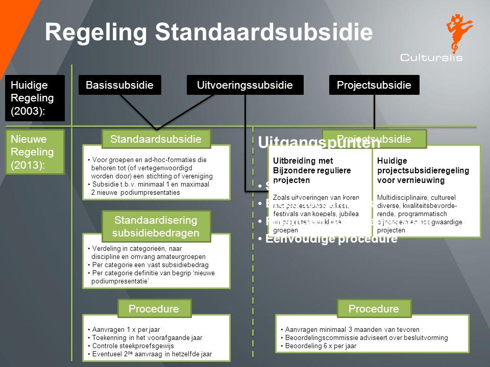 Regeling Standaardsubsidie BasissubsidieProjectsubsidieHuidige Regeling (2003): Nieuwe Regeling (2013): • Voor groepen en ad-hoc-formaties die behoren
