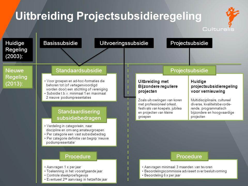 Uitbreiding Projectsubsidieregeling BasissubsidieProjectsubsidieHuidige Regeling (2003): Nieuwe Regeling (2013): • Voor groepen en ad-hoc-formaties di