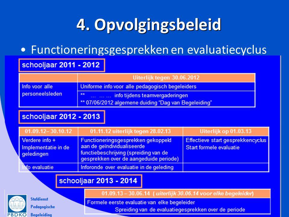 Pedagogische Begeleidingsdienst Katholiek Onderwijs 4. Opvolgingsbeleid •Functioneringsgesprekken en evaluatiecyclus 18