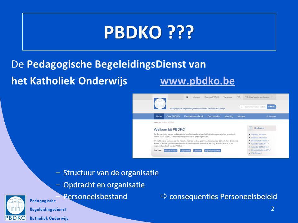 Pedagogische Begeleidingsdienst Katholiek Onderwijs 2 PBDKO ??? De Pedagogische BegeleidingsDienst van het Katholiek Onderwijs www.pbdko.bewww.pbdko.b