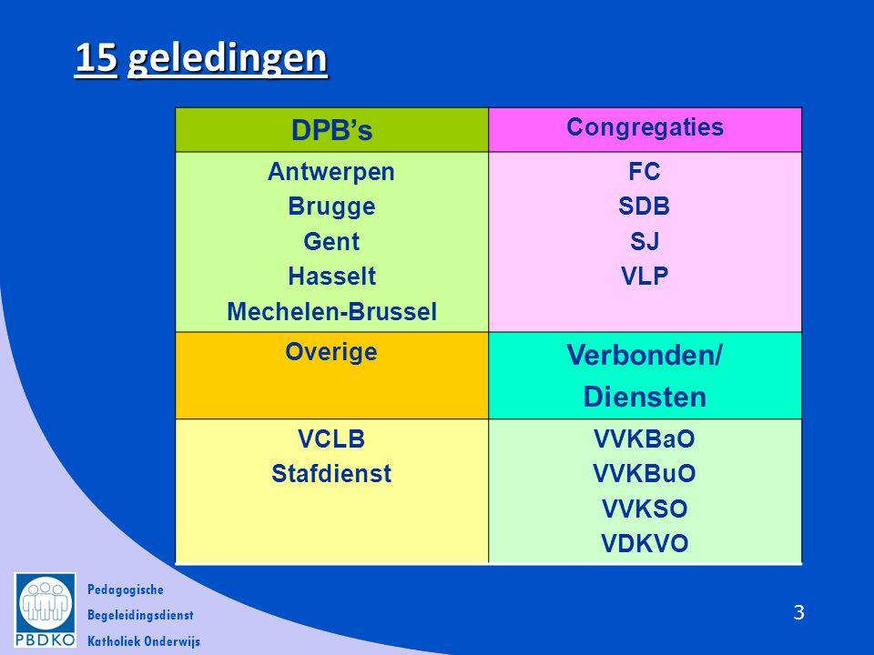Pedagogische Begeleidingsdienst Katholiek Onderwijs 15 geledingen 3 DPB's Congregaties Antwerpen Brugge Gent Hasselt Mechelen-Brussel FC SDB SJ VLP Ov