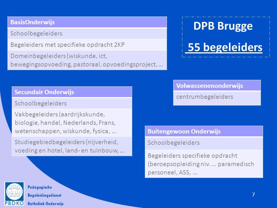 Pedagogische Begeleidingsdienst Katholiek Onderwijs 4.