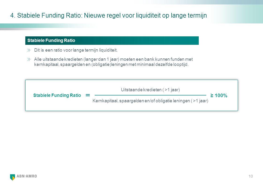 4. Stabiele Funding Ratio: Nieuwe regel voor liquiditeit op lange termijn Stabiele Funding Ratio ≥ 100% Uitstaande kredieten ( >1 jaar) Kernkapitaal,