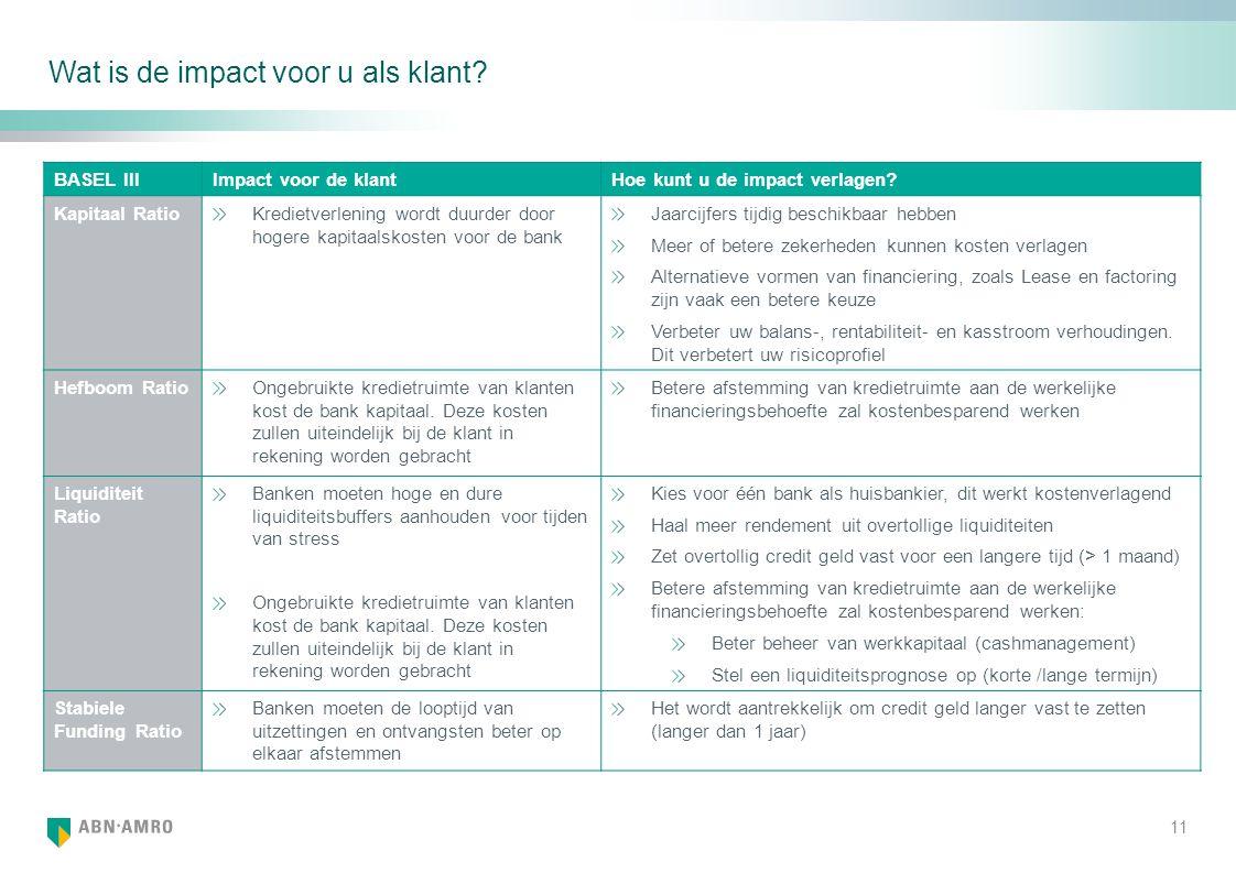 Wat is de impact voor u als klant.11 BASEL IIIImpact voor de klantHoe kunt u de impact verlagen.