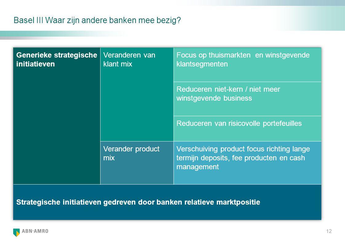 Basel III Waar zijn andere banken mee bezig? 12