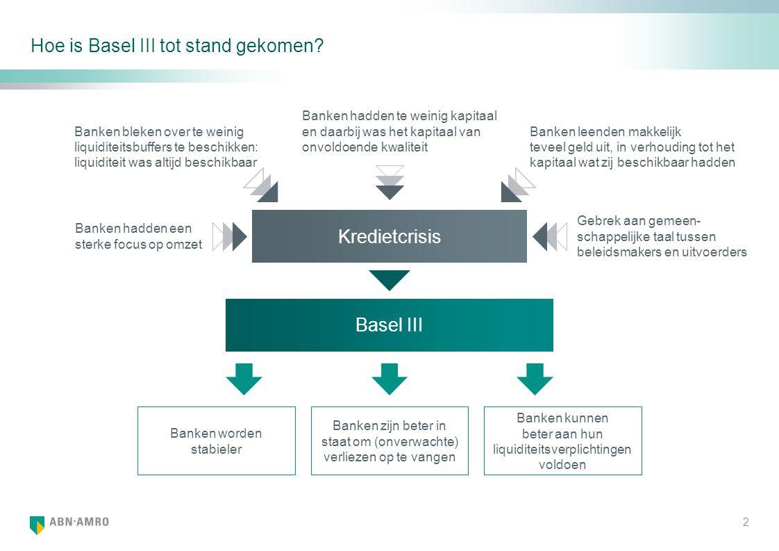 Hoe is Basel III tot stand gekomen.