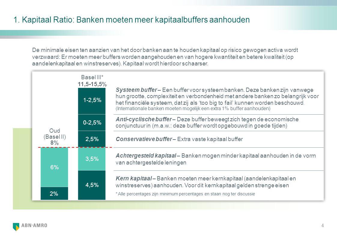 1. Kapitaal Ratio: Banken moeten meer kapitaalbuffers aanhouden De minimale eisen ten aanzien van het door banken aan te houden kapitaal op risico gew