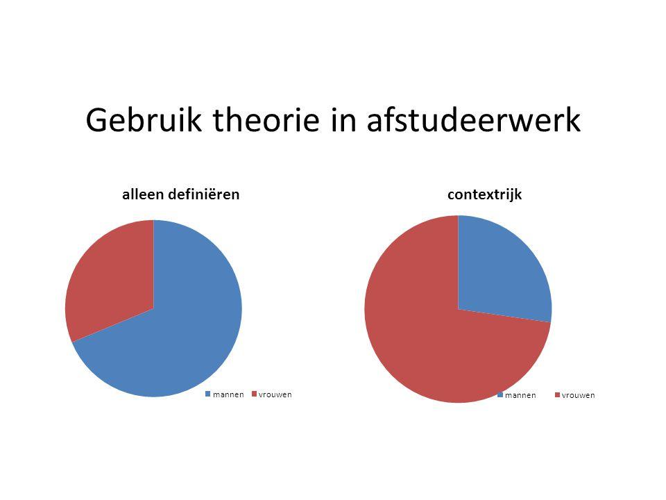 Gebruik theorie in afstudeerwerk