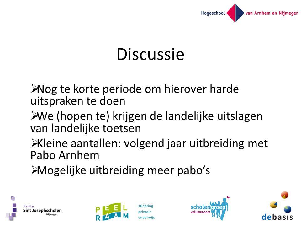 Discussie  Nog te korte periode om hierover harde uitspraken te doen  We (hopen te) krijgen de landelijke uitslagen van landelijke toetsen  Kleine