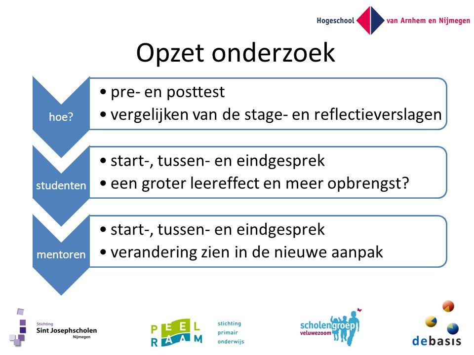 Opzet onderzoek hoe? •pre- en posttest •vergelijken van de stage- en reflectieverslagen studenten •start-, tussen- en eindgesprek •een groter leereffe