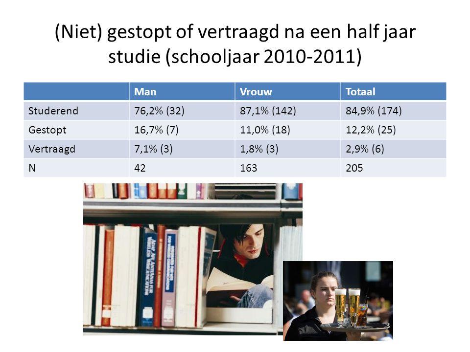 (Niet) gestopt of vertraagd na een half jaar studie (schooljaar 2010-2011) ManVrouwTotaal Studerend76,2% (32)87,1% (142)84,9% (174) Gestopt16,7% (7)11,0% (18)12,2% (25) Vertraagd7,1% (3)1,8% (3)2,9% (6) N42163205
