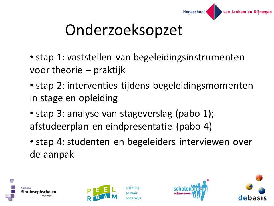 Onderzoeksopzet • stap 1: vaststellen van begeleidingsinstrumenten voor theorie – praktijk • stap 2: interventies tijdens begeleidingsmomenten in stage en opleiding • stap 3: analyse van stageverslag (pabo 1); afstudeerplan en eindpresentatie (pabo 4) • stap 4: studenten en begeleiders interviewen over de aanpak