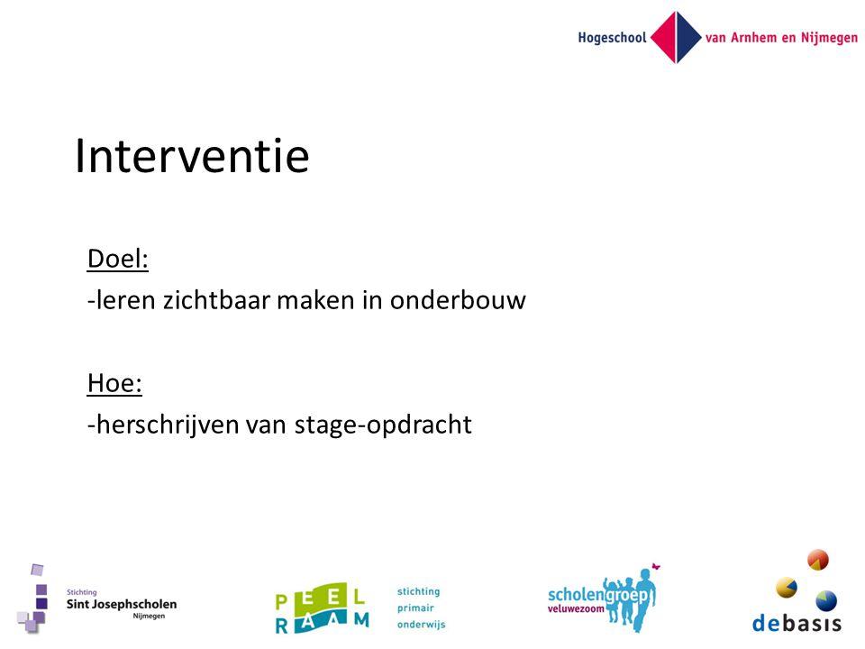 Interventie Doel: -leren zichtbaar maken in onderbouw Hoe: -herschrijven van stage-opdracht