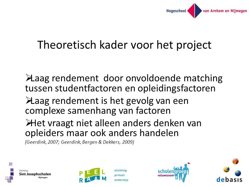 Theoretisch kader voor het project  Laag rendement door onvoldoende matching tussen studentfactoren en opleidingsfactoren  Laag rendement is het gev