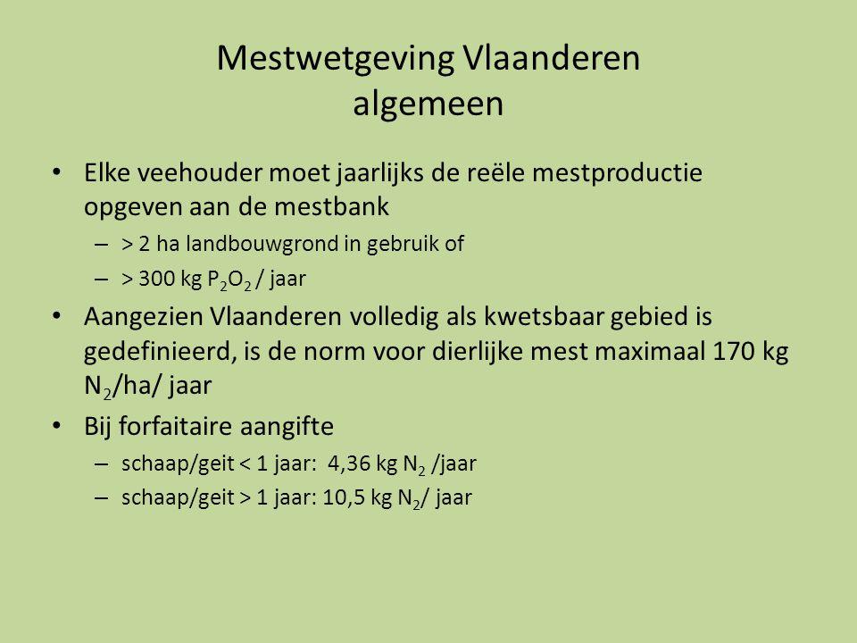 Mestwetgeving Vlaanderen algemeen • Elke veehouder moet jaarlijks de reële mestproductie opgeven aan de mestbank – > 2 ha landbouwgrond in gebruik of