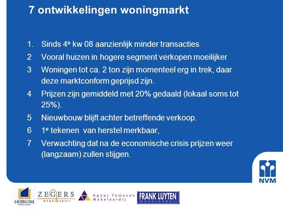 7 ontwikkelingen woningmarkt 1.Sinds 4 e kw 08 aanzienlijk minder transacties 2Vooral huizen in hogere segment verkopen moeilijker 3Woningen tot ca. 2