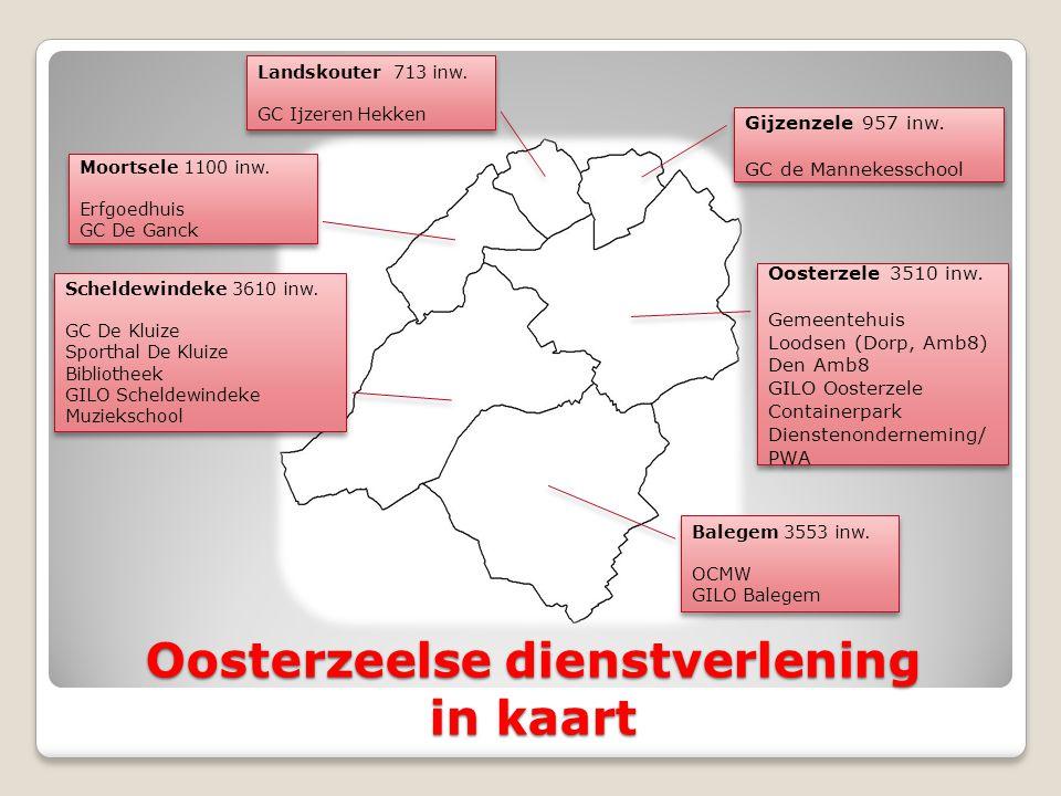 Oosterzeelse dienstverlening in kaart Gijzenzele 957 inw.