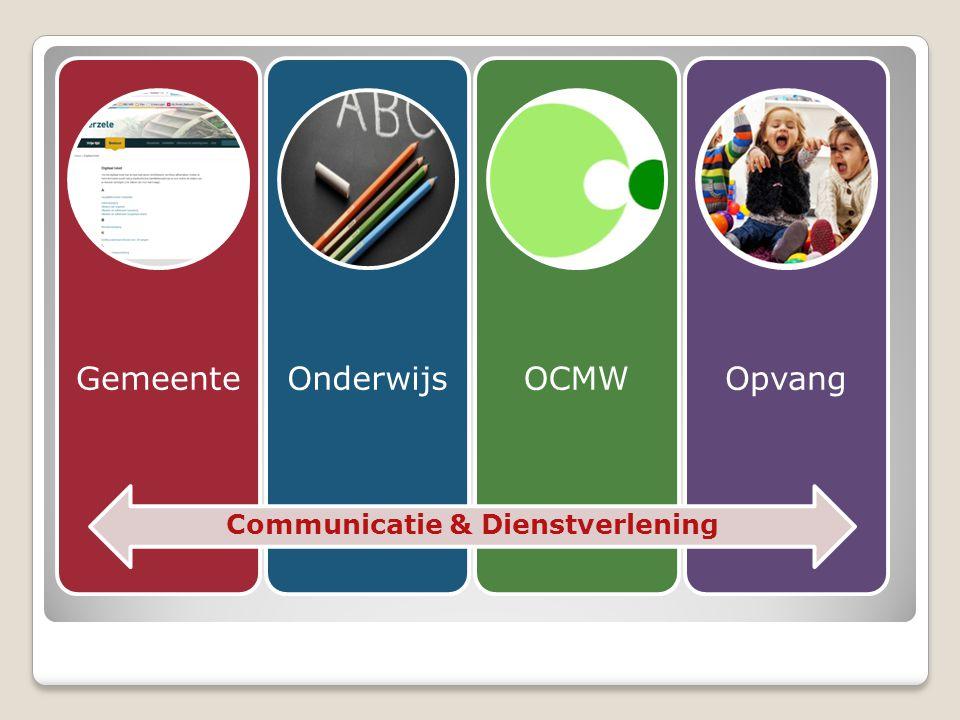 GemeenteOnderwijsOCMWOpvang Communicatie & Dienstverlening