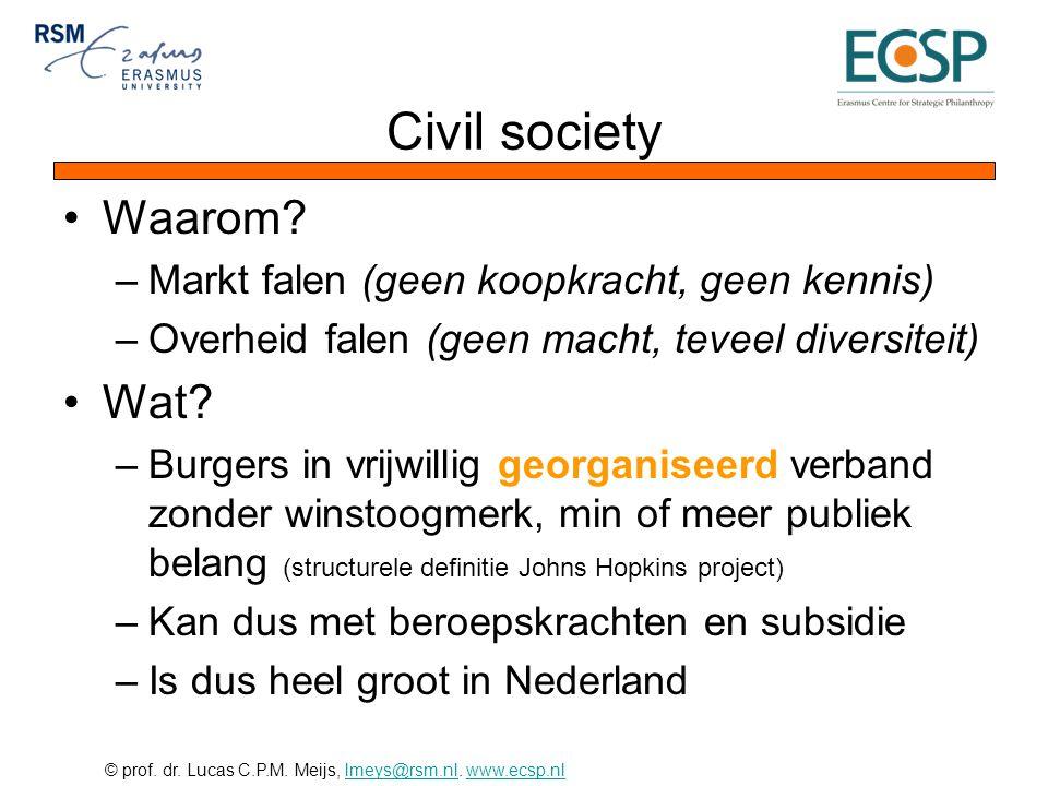 © prof. dr. Lucas C.P.M. Meijs, lmeys@rsm.nl. www.ecsp.nllmeys@rsm.nlwww.ecsp.nl Civil society •Waarom? –Markt falen (geen koopkracht, geen kennis) –O