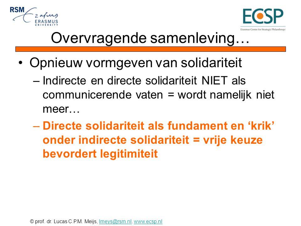 © prof. dr. Lucas C.P.M. Meijs, lmeys@rsm.nl. www.ecsp.nllmeys@rsm.nlwww.ecsp.nl Overvragende samenleving… •Opnieuw vormgeven van solidariteit –Indire