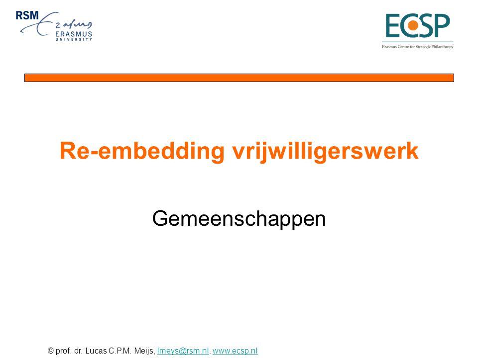 © prof. dr. Lucas C.P.M. Meijs, lmeys@rsm.nl. www.ecsp.nllmeys@rsm.nlwww.ecsp.nl Re-embedding vrijwilligerswerk Gemeenschappen