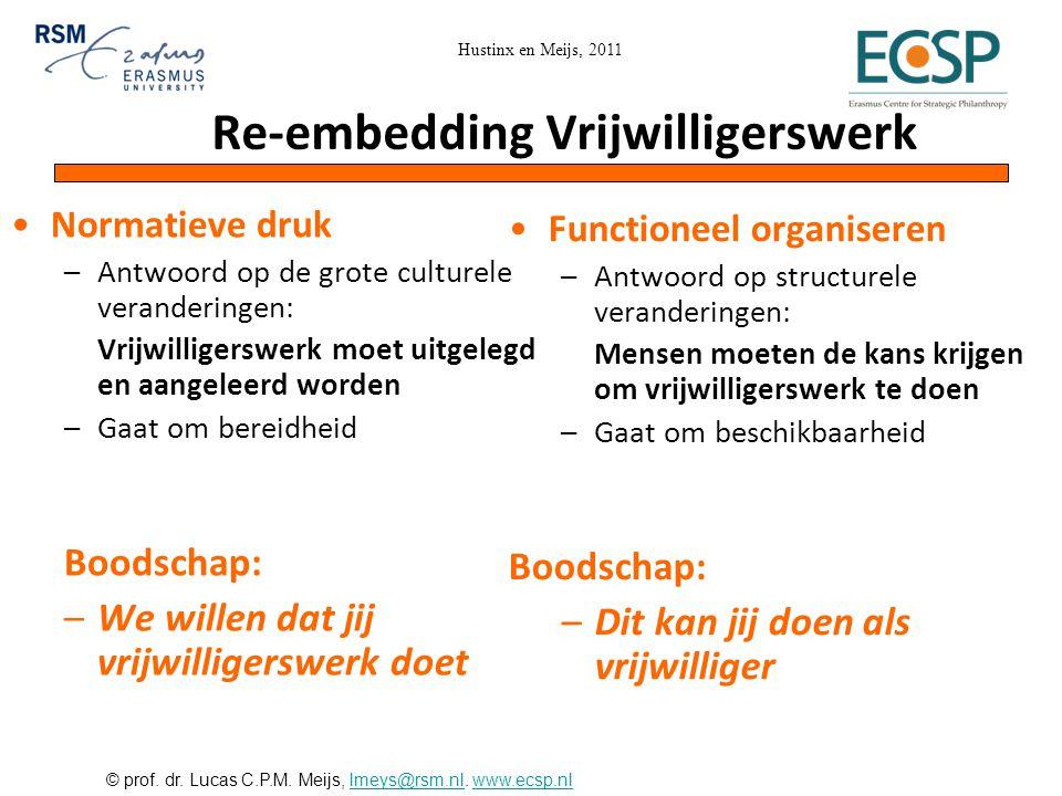 © prof. dr. Lucas C.P.M. Meijs, lmeys@rsm.nl. www.ecsp.nllmeys@rsm.nlwww.ecsp.nl Re-embedding Vrijwilligerswerk •Normatieve druk –Antwoord op de grote