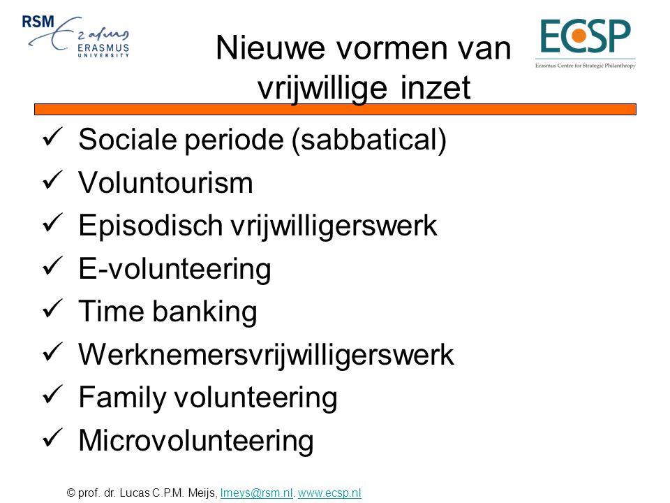 © prof. dr. Lucas C.P.M. Meijs, lmeys@rsm.nl. www.ecsp.nllmeys@rsm.nlwww.ecsp.nl Nieuwe vormen van vrijwillige inzet  Sociale periode (sabbatical) 