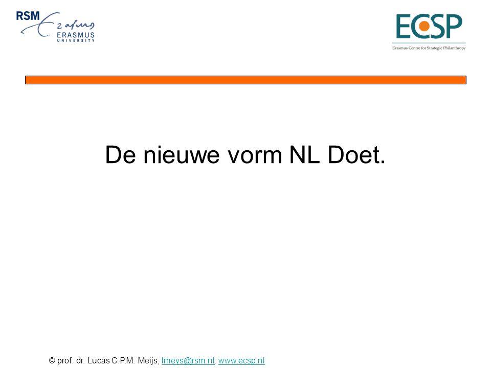© prof. dr. Lucas C.P.M. Meijs, lmeys@rsm.nl. www.ecsp.nllmeys@rsm.nlwww.ecsp.nl De nieuwe vorm NL Doet.