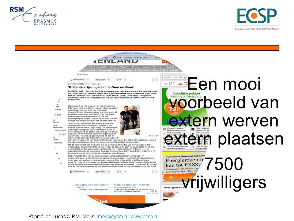 © prof. dr. Lucas C.P.M. Meijs, lmeys@rsm.nl. www.ecsp.nllmeys@rsm.nlwww.ecsp.nl Een mooi voorbeeld van extern werven extern plaatsen 7500 vrijwillige