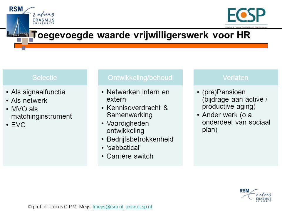 © prof. dr. Lucas C.P.M. Meijs, lmeys@rsm.nl. www.ecsp.nllmeys@rsm.nlwww.ecsp.nl Toegevoegde waarde vrijwilligerswerk voor HR Selectie •Als signaalfun