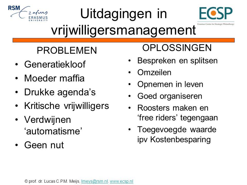 © prof. dr. Lucas C.P.M. Meijs, lmeys@rsm.nl. www.ecsp.nllmeys@rsm.nlwww.ecsp.nl Uitdagingen in vrijwilligersmanagement PROBLEMEN •Generatiekloof •Moe