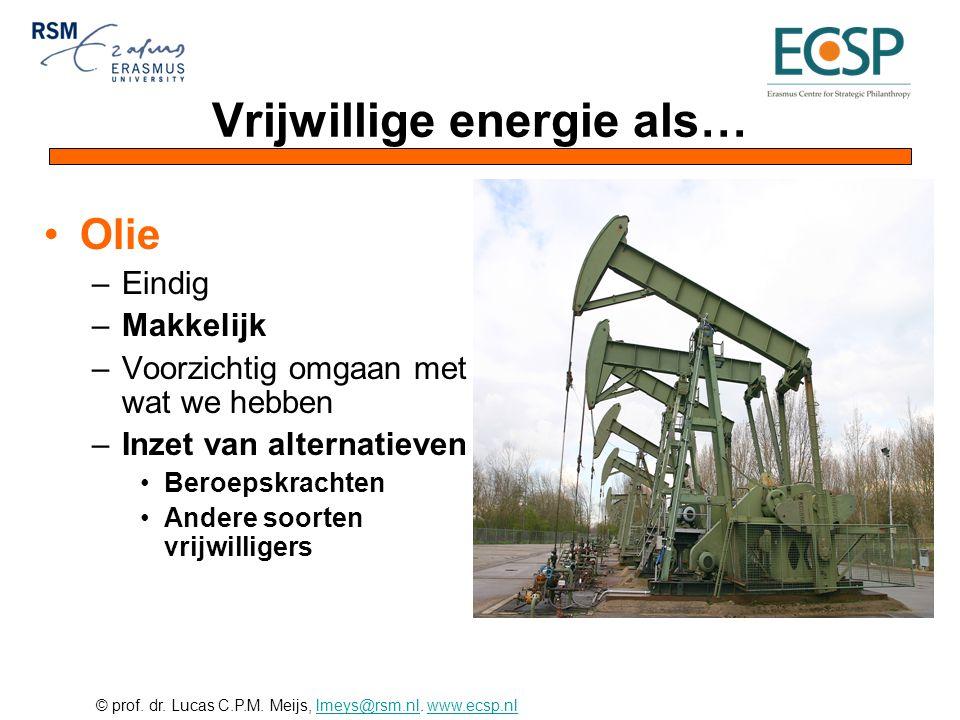 © prof. dr. Lucas C.P.M. Meijs, lmeys@rsm.nl. www.ecsp.nllmeys@rsm.nlwww.ecsp.nl Vrijwillige energie als… •Olie –Eindig –Makkelijk –Voorzichtig omgaan