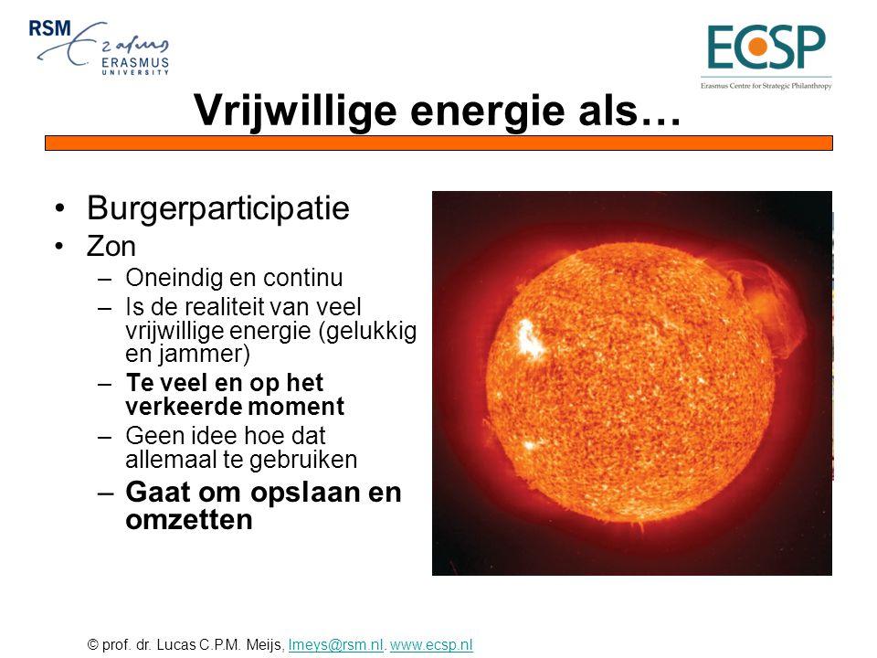 © prof. dr. Lucas C.P.M. Meijs, lmeys@rsm.nl. www.ecsp.nllmeys@rsm.nlwww.ecsp.nl Vrijwillige energie als… •Burgerparticipatie •Zon –Oneindig en contin