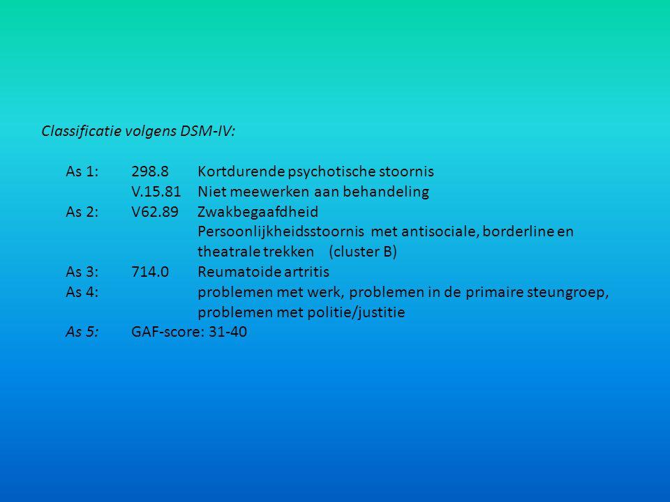Classificatie volgens DSM-IV: As 1:298.8Kortdurende psychotische stoornis V.15.81Niet meewerken aan behandeling As 2:V62.89Zwakbegaafdheid Persoonlijk