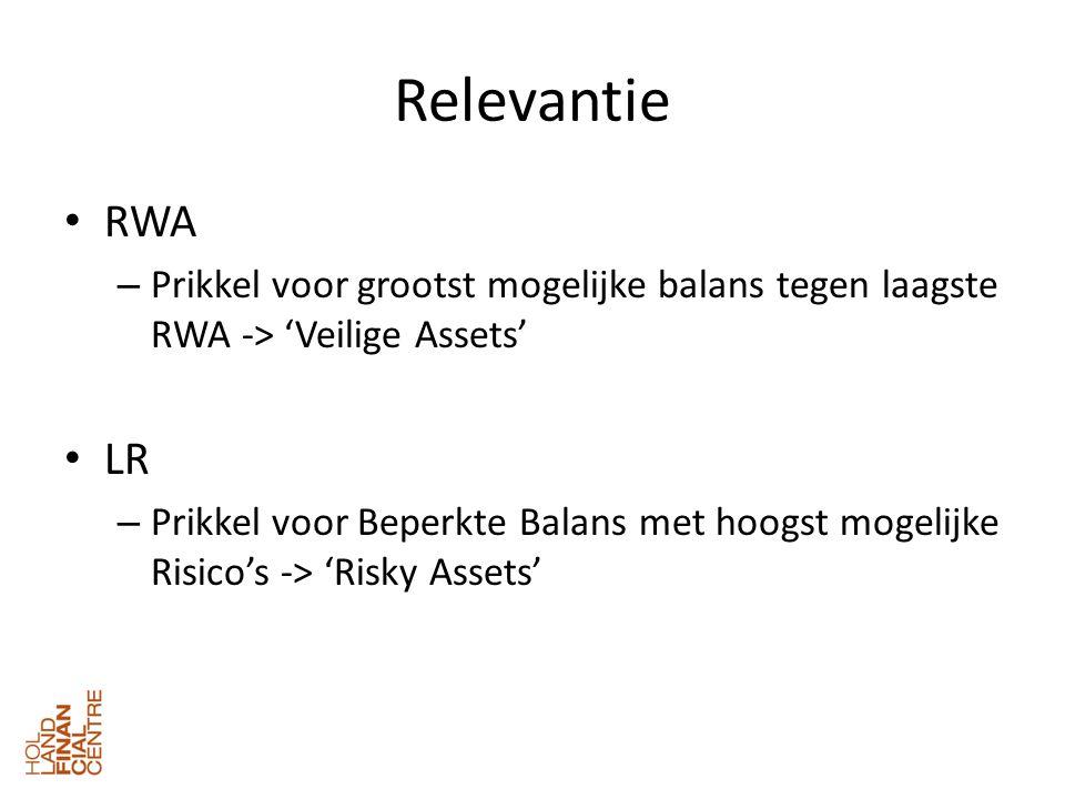 • RWA – Prikkel voor grootst mogelijke balans tegen laagste RWA -> 'Veilige Assets' • LR – Prikkel voor Beperkte Balans met hoogst mogelijke Risico's -> 'Risky Assets'