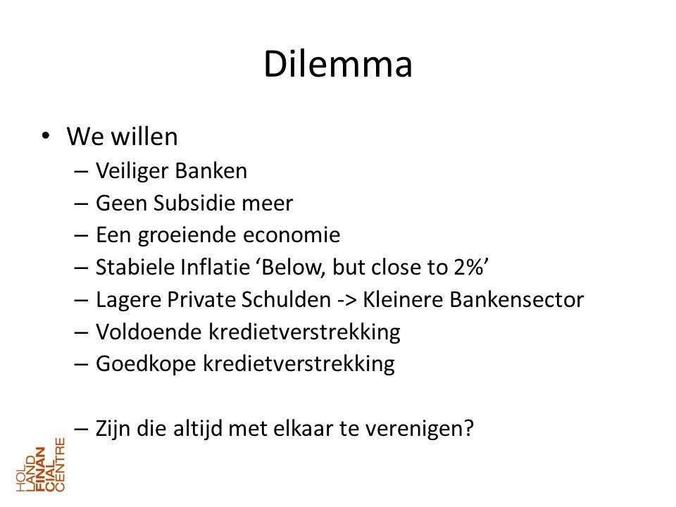 Dilemma • We willen – Veiliger Banken – Geen Subsidie meer – Een groeiende economie – Stabiele Inflatie 'Below, but close to 2%' – Lagere Private Schulden -> Kleinere Bankensector – Voldoende kredietverstrekking – Goedkope kredietverstrekking – Zijn die altijd met elkaar te verenigen