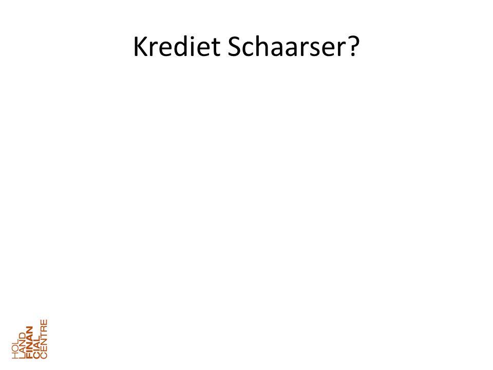 Krediet Schaarser