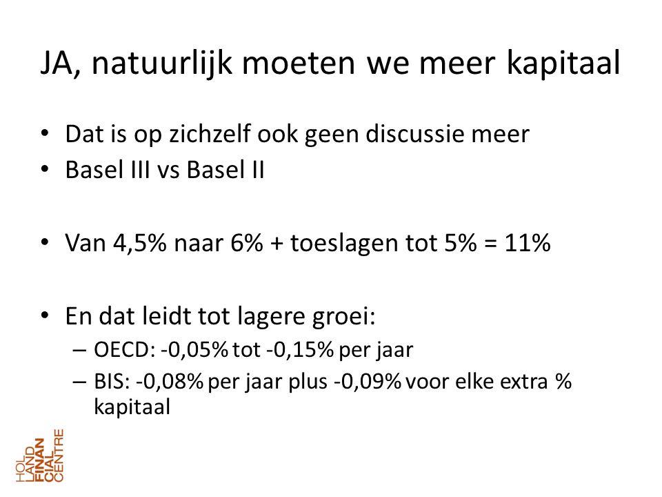 JA, natuurlijk moeten we meer kapitaal • Dat is op zichzelf ook geen discussie meer • Basel III vs Basel II • Van 4,5% naar 6% + toeslagen tot 5% = 11% • En dat leidt tot lagere groei: – OECD: -0,05% tot -0,15% per jaar – BIS: -0,08% per jaar plus -0,09% voor elke extra % kapitaal