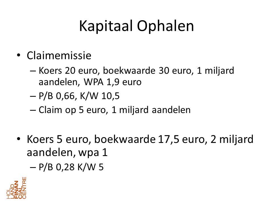 Kapitaal Ophalen • Claimemissie – Koers 20 euro, boekwaarde 30 euro, 1 miljard aandelen, WPA 1,9 euro – P/B 0,66, K/W 10,5 – Claim op 5 euro, 1 miljard aandelen • Koers 5 euro, boekwaarde 17,5 euro, 2 miljard aandelen, wpa 1 – P/B 0,28 K/W 5