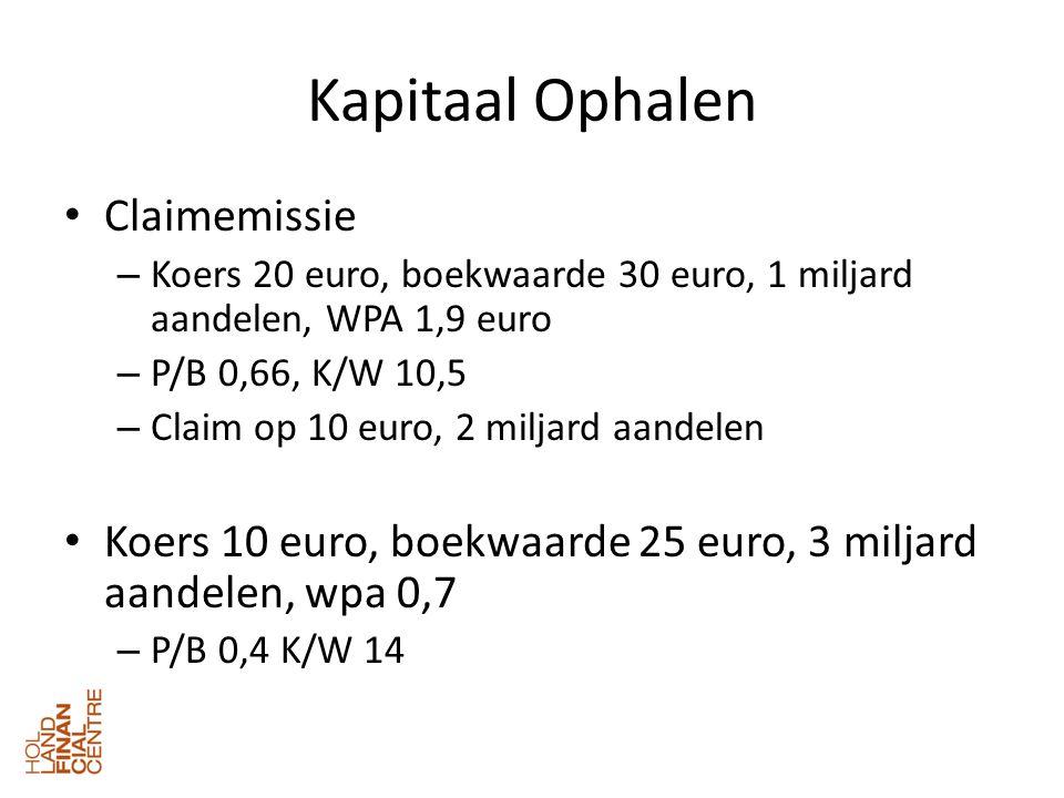 Kapitaal Ophalen • Claimemissie – Koers 20 euro, boekwaarde 30 euro, 1 miljard aandelen, WPA 1,9 euro – P/B 0,66, K/W 10,5 – Claim op 10 euro, 2 miljard aandelen • Koers 10 euro, boekwaarde 25 euro, 3 miljard aandelen, wpa 0,7 – P/B 0,4 K/W 14