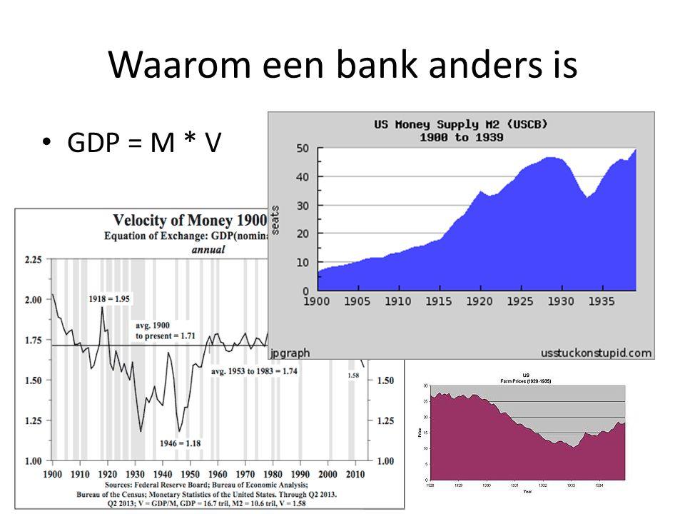Waarom een bank anders is • GDP = M * V