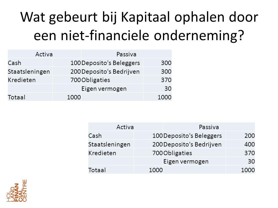 Wat gebeurt bij Kapitaal ophalen door een niet-financiele onderneming.