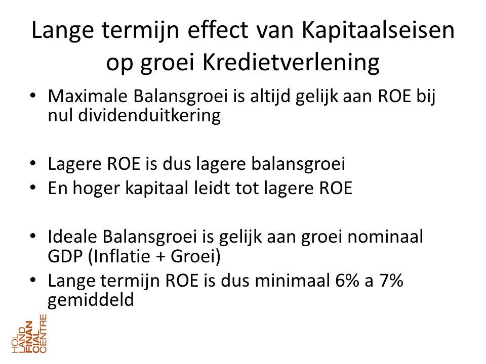 Lange termijn effect van Kapitaalseisen op groei Kredietverlening • Maximale Balansgroei is altijd gelijk aan ROE bij nul dividenduitkering • Lagere ROE is dus lagere balansgroei • En hoger kapitaal leidt tot lagere ROE • Ideale Balansgroei is gelijk aan groei nominaal GDP (Inflatie + Groei) • Lange termijn ROE is dus minimaal 6% a 7% gemiddeld