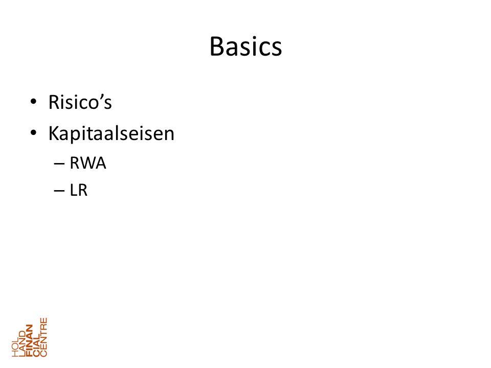 Basics • Risico's • Kapitaalseisen – RWA – LR